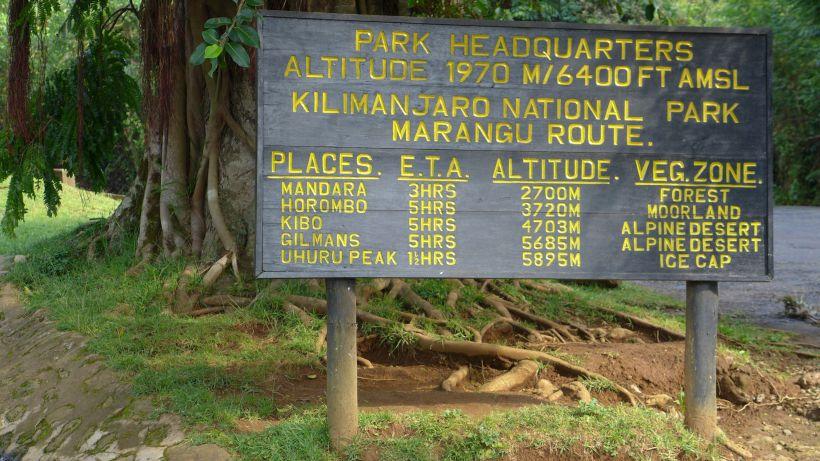 Info Marangu Route